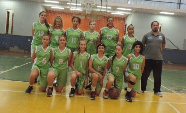 1e2a0e0e7f Olho na Bola - Jogos da Juventude  NotíciasJojup s  basquete ...